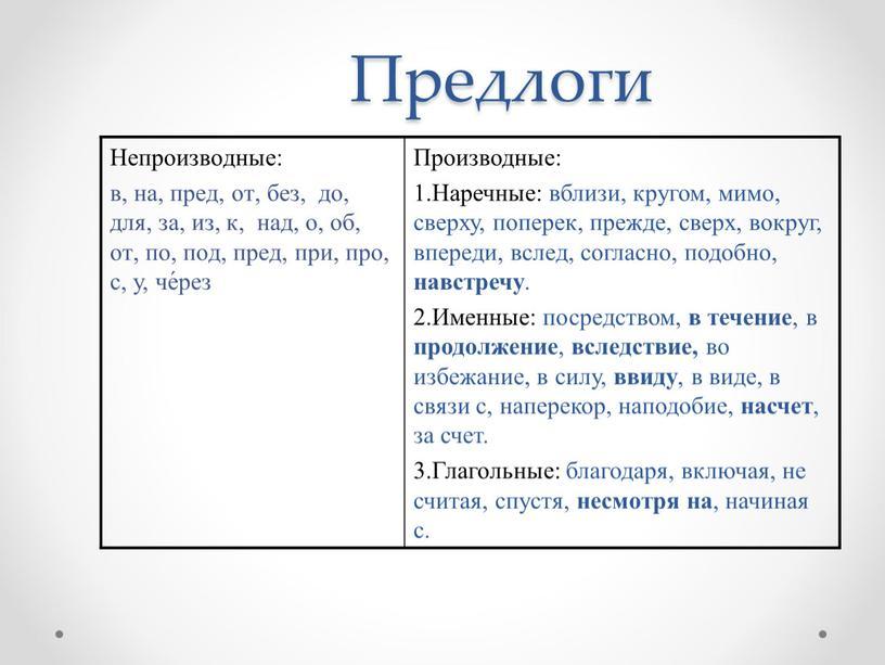 Предлоги Непроизводные: в, на, пред, от, без, до, для, за, из, к, над, о, об, от, по, под, пред, при, про, с, у, че́рез