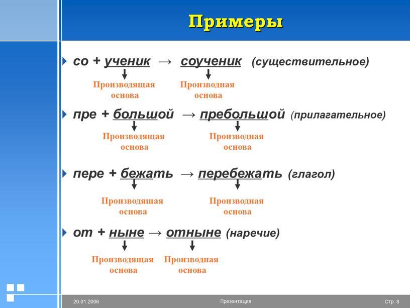 Примеры со + ученик → соученик (существительное) пре + больш ой → пребольш ой ( прилагательное) пере + бежа ть → перебежа ть (глагол) от…