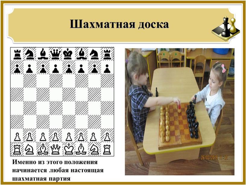Шахматная доска Именно из этого положения начинается любая настоящая шахматная партия