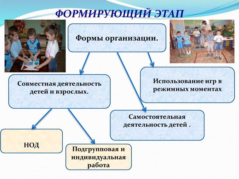 Формы организации. ФОРМИРУЮЩИЙ