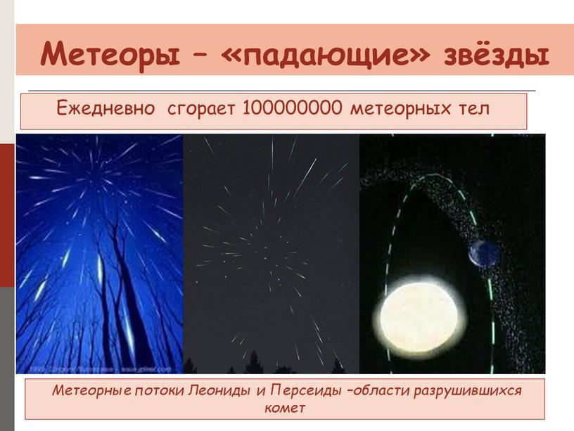 Метеоры – «падающие» звёзды Ежедневно сгорает 100000000 метеорных тел