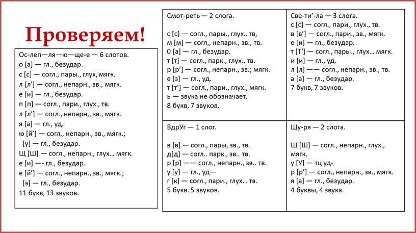 Смот-реть — 2 слога. с [с] — согл