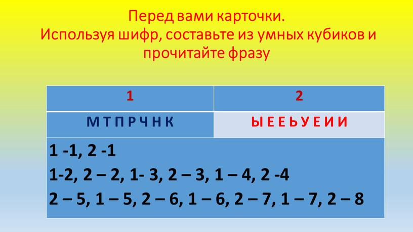 Перед вами карточки. Используя шифр, составьте из умных кубиков и прочитайте фразу 1 2
