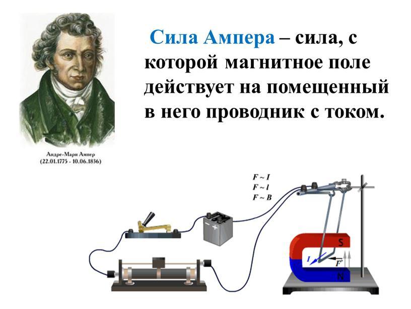 Сила Ампера – сила, с которой магнитное поле действует на помещенный в него проводник с током