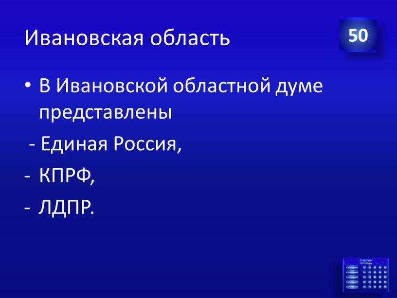 Ивановская область В Ивановской областной думе представлены -