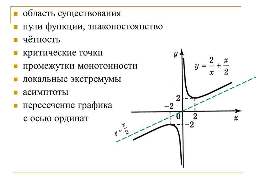 область существования нули функции, знакопостоянство чётность критические точки промежутки монотонности локальные экстремумы асимптоты пересечение графика с осью ординат