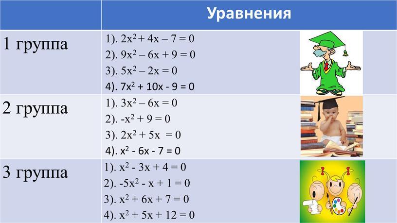 Уравнения 1 группа 1). 2х2 + 4х – 7 = 0 2)