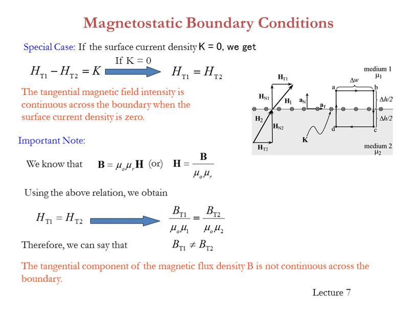 The tangential magnetic field intensity is continuous across the boundary when the surface current density is zero