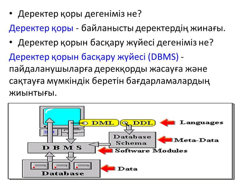 Деректер қоры дегеніміз не? Деректер қоры - байланысты деректердің жинағы