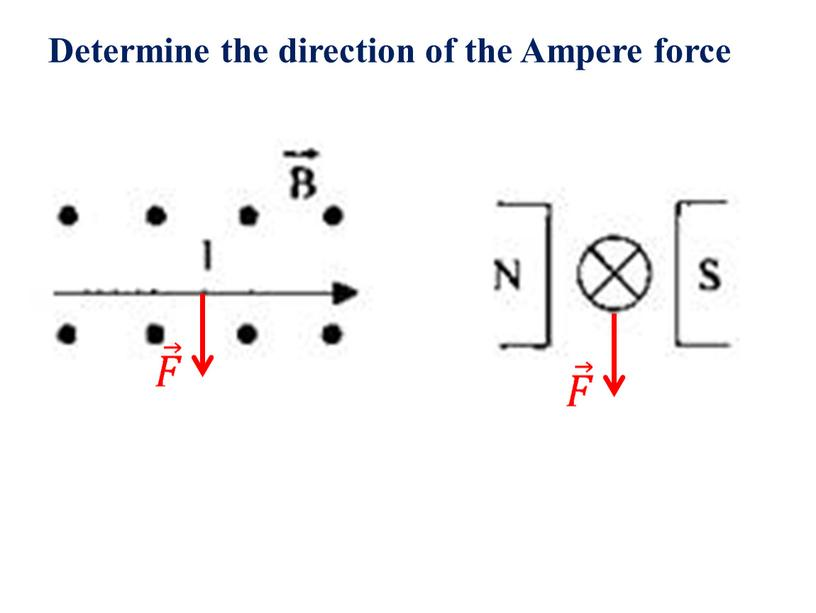 Determine the direction of the
