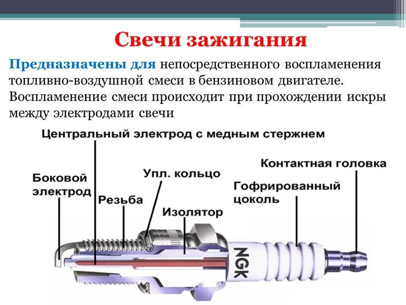 Свечи зажигания Предназначены для непосредственного воспламенения топливно-воздушной смеси в бензиновом двигателе