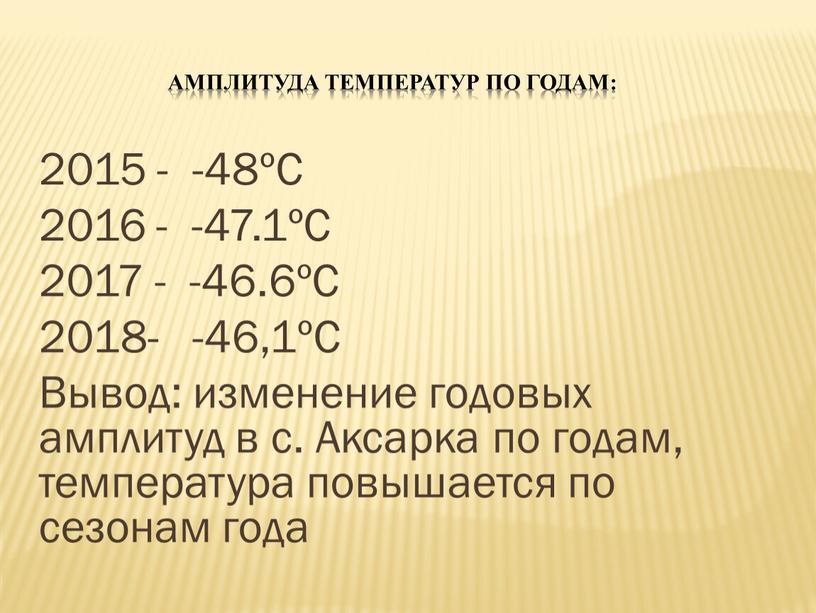 Амплитуда температур по годам: 2015 - -48ºС 2016 - -47