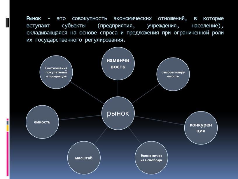 Рынок - это совокупность экономических отношений, в которые вступают субъекты (предприятия, учреждения, население), складывающаяся на основе спроса и предложения при ограниченной роли их государственного регулирования