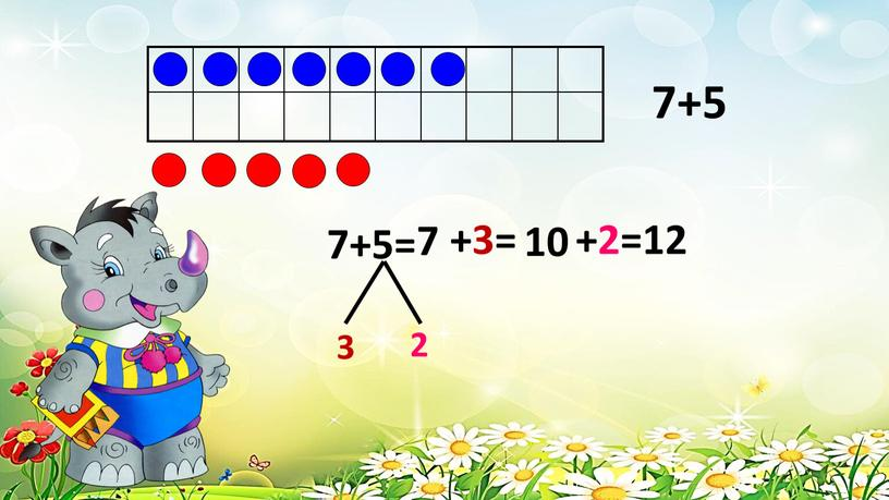 7+5 7+5= 3 2 +3= 10 +2=12 7