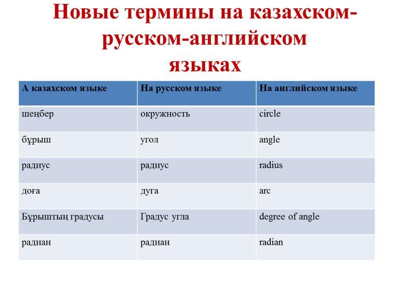 Новые термины на казахском-русском-английском языках