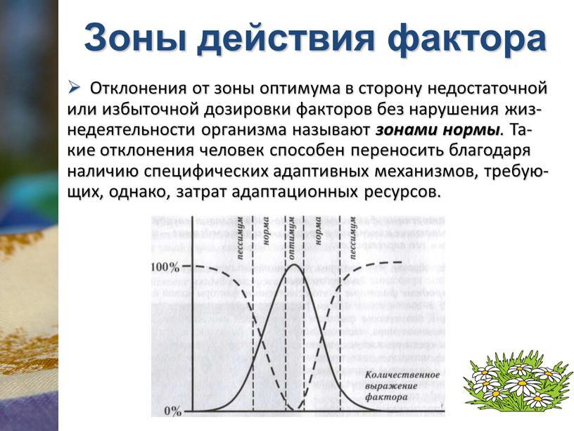Зоны действия фактора Отклонения от зоны оптимума в сторону недостаточной или избыточной дозировки факторов без нарушения жиз-недеятельности организма называют зонами нормы
