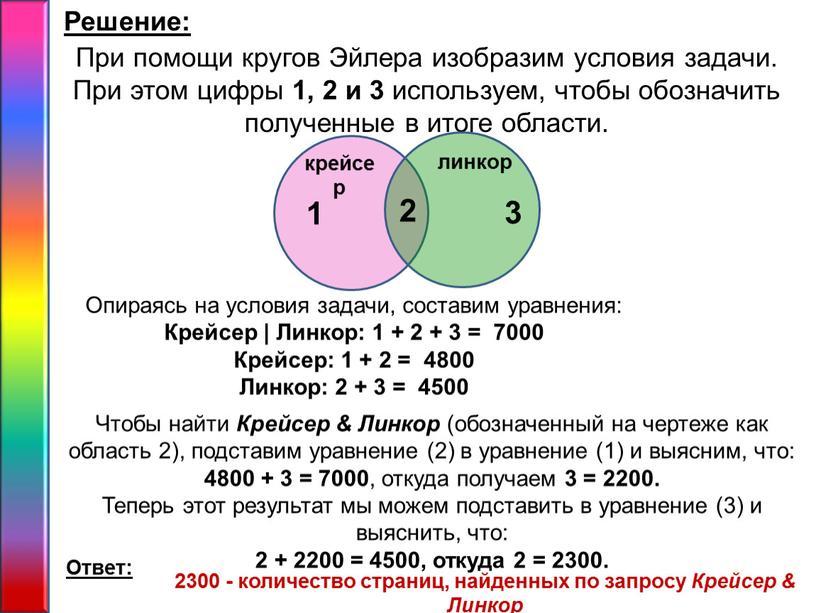 Решение: При помощи кругов Эйлера изобразим условия задачи