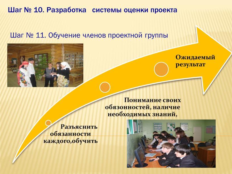 Шаг № 10. Разработка системы оценки проекта