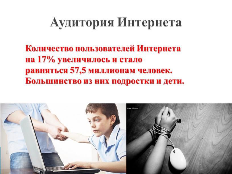 Аудитория Интернета Количество пользователей