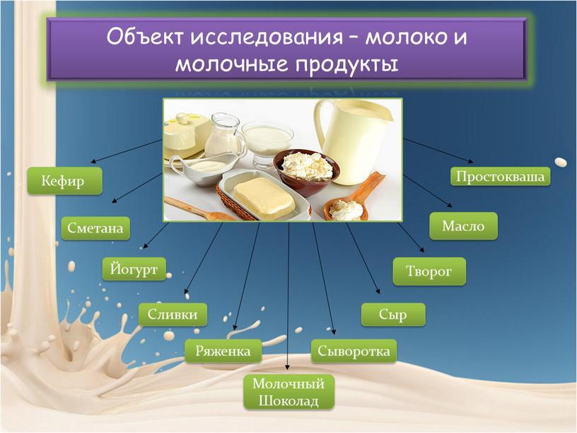 Объект исследования – молоко и молочные продукты