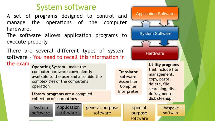 System software A set of programs designed to control and manage the operations of the computer hardware