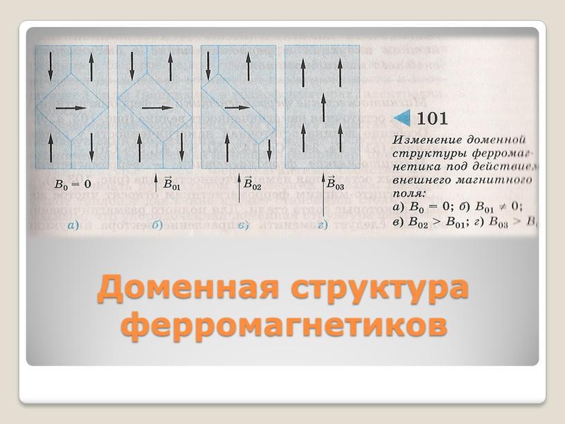 Доменная структура ферромагнетиков