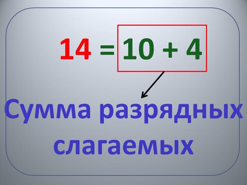 10 + 4 Сумма разрядных слагаемых 14 =