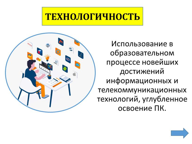 Использование в образовательном процессе новейших достижений информационных и телекоммуникационных технологий, углубленное освоение