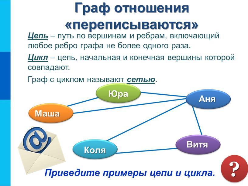 Граф отношения «переписываются»