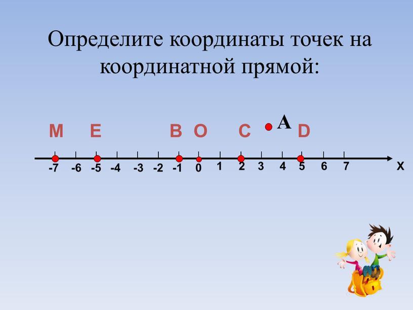 Х -7 -6 -5 -4 -3 -2 -1 0