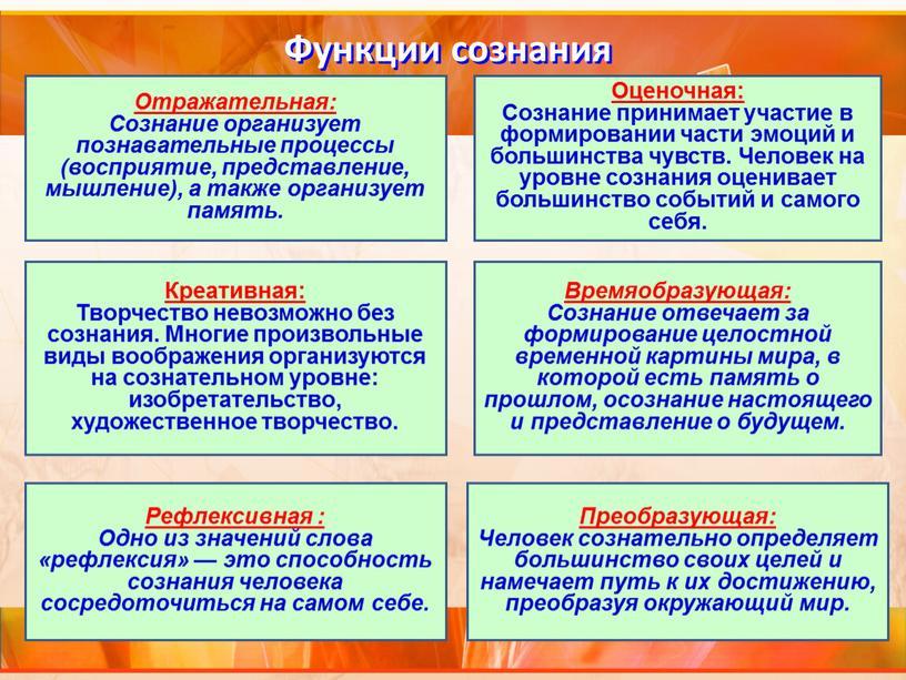 Функции сознания Отражательная: