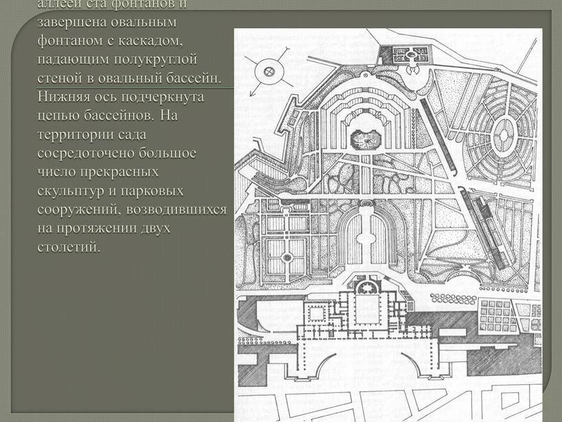 Сады Боболи во Флоренции. Архит