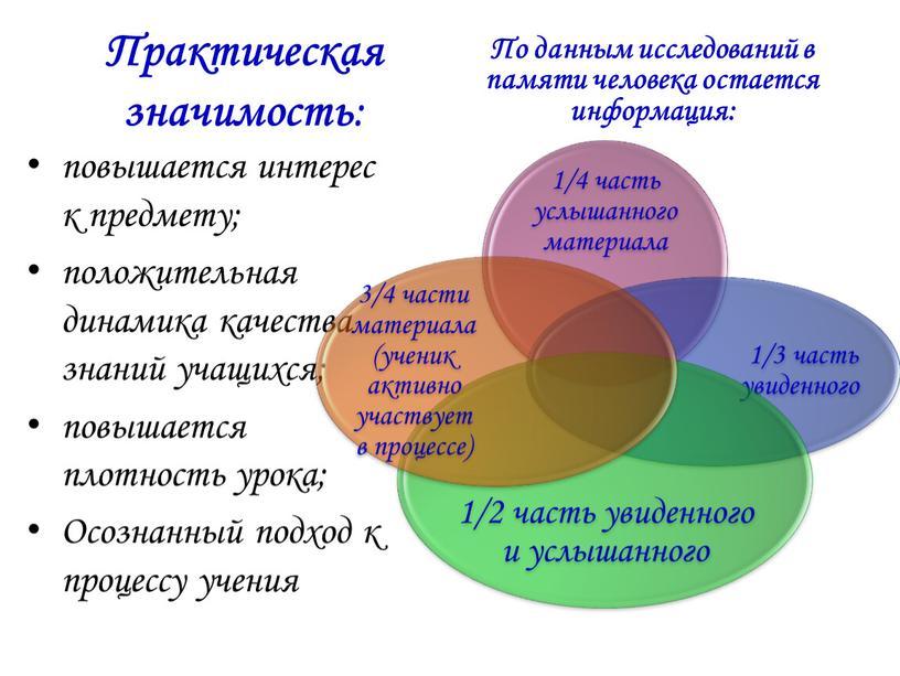 Практическая значимость : повышается интерес к предмету; положительная динамика качества знаний учащихся; повышается плотность урока;