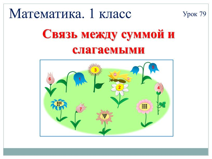 Математика. 1 класс Урок 79 Связь между суммой и слагаемыми