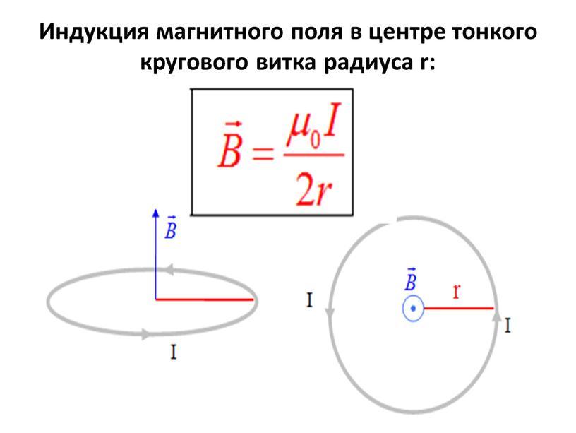 Индукция магнитного поля в центре тонкого кругового витка радиуса r: