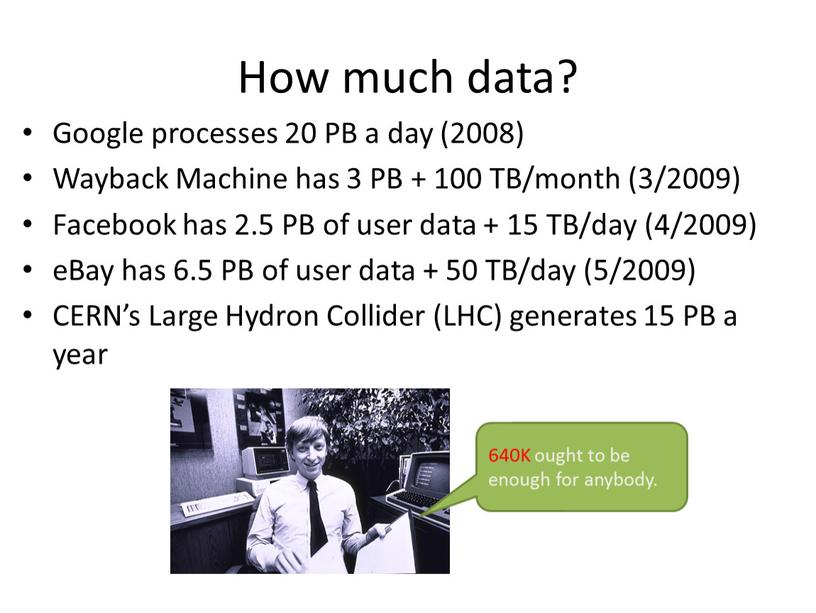 How much data? Google processes 20
