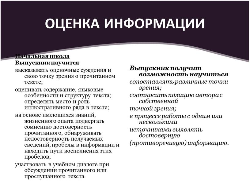 ОЦЕНКА ИНФОРМАЦИИ Начальная школа