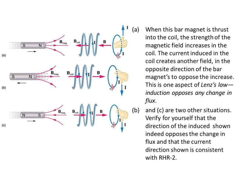 When this bar magnet is thrust into the coil, the strength of the magnetic field increases in the coil