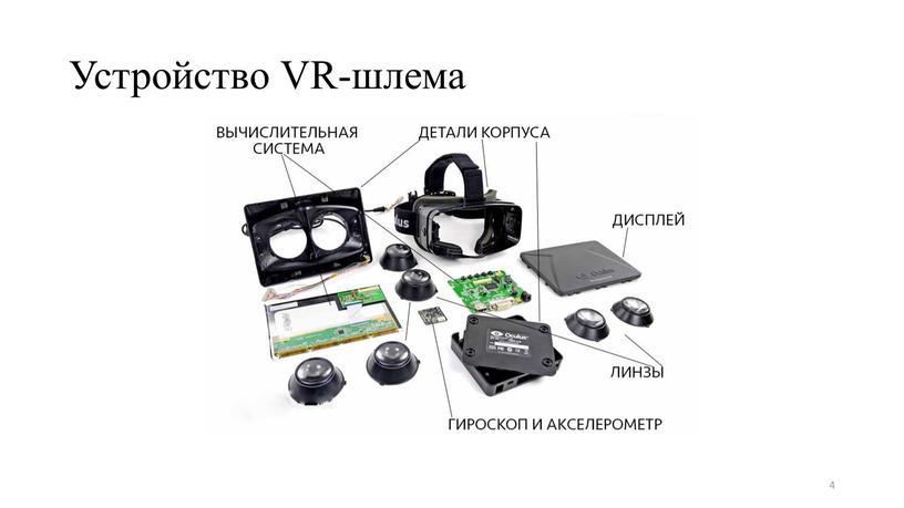 Устройство VR-шлема 4