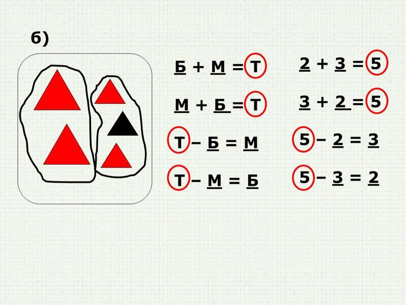 Б + М = Т М + Б = Т Т – Б =