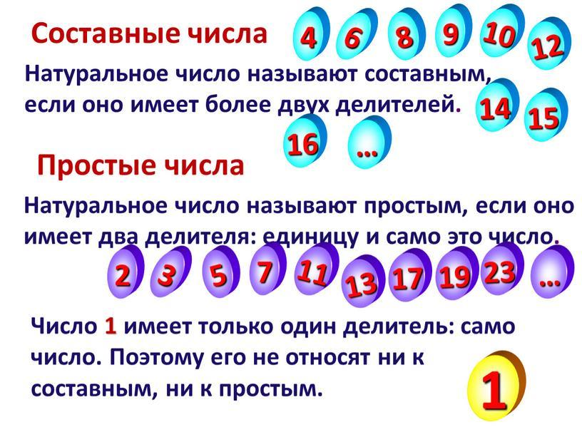 Натуральное число называют составным, если оно имеет более двух делителей