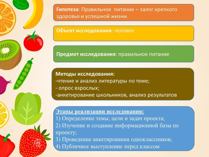 Гипотеза : Правильное питание – залог крепкого здоровья и успешной жизни