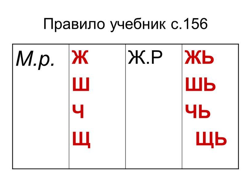 Правило учебник с.156 М.р. Ж