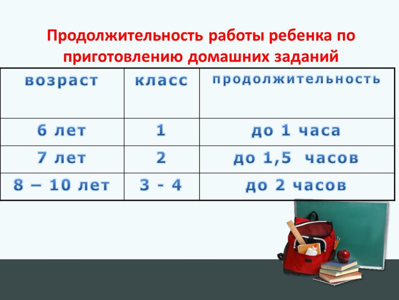 Продолжительность работы ребенка по приготовлению домашних заданий