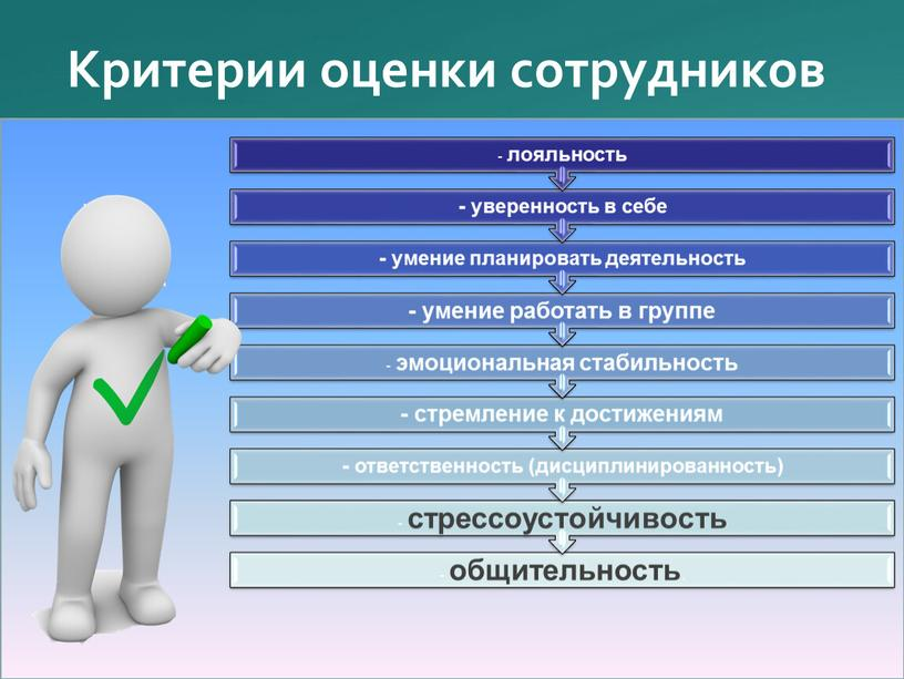 Критерии оценки сотрудников