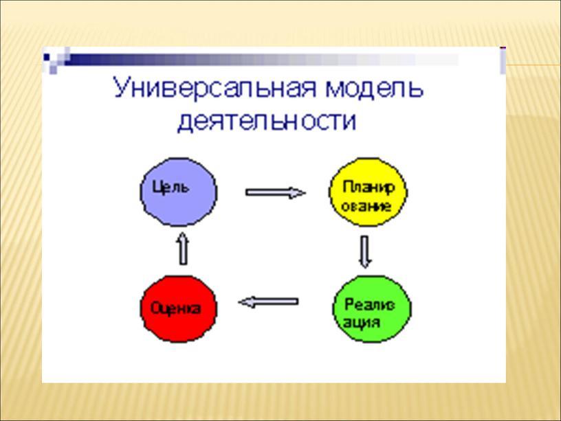 Презентация для аттестации учителей