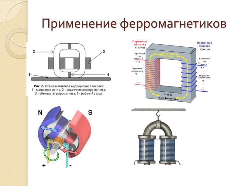 Применение ферромагнетиков
