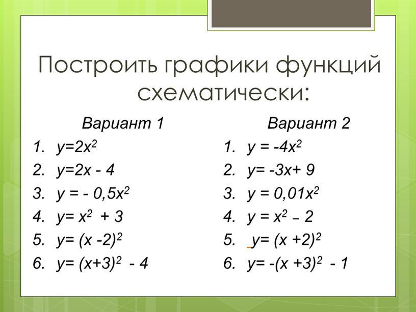 Построить графики функций схематически: