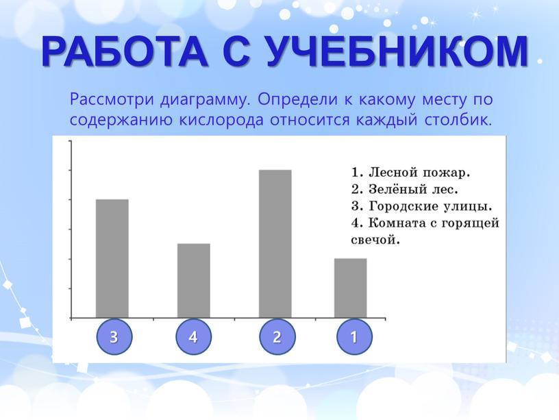 РАБОТА С УЧЕБНИКОМ Рассмотри диаграмму