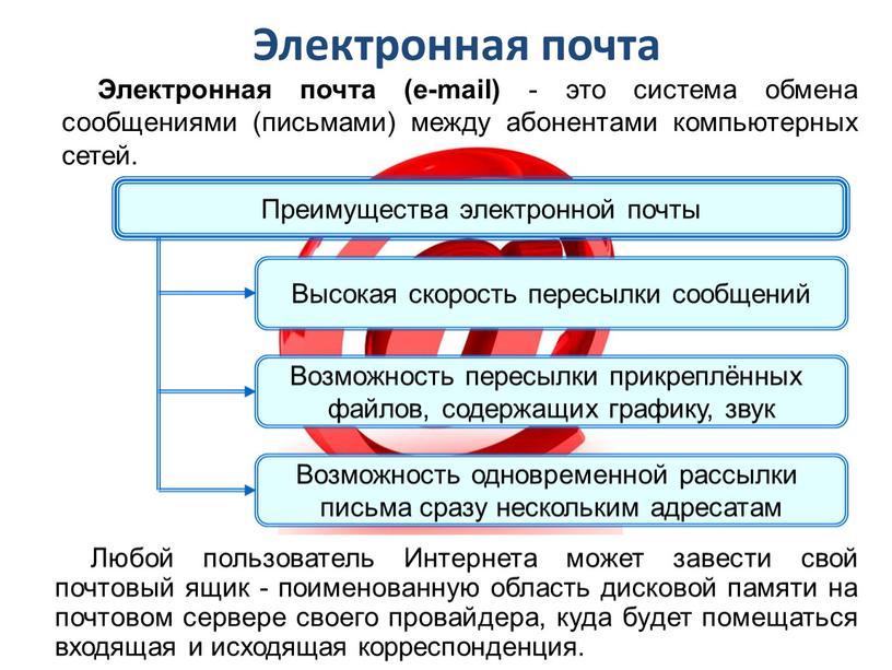 Электронная почта Электронная почта (e-mail) - это система обмена сообщениями (письмами) между абонентами компьютерных сетей